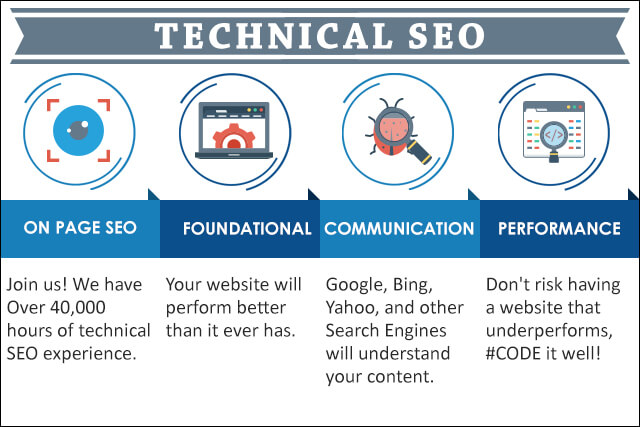 Infographic of on-page seo services