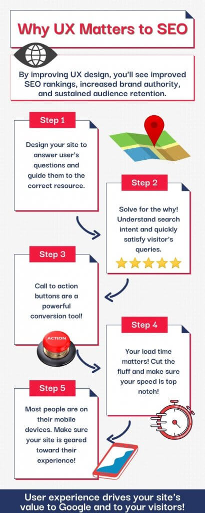 Best Dallas SEO infographic on how to improve website user experience or UX